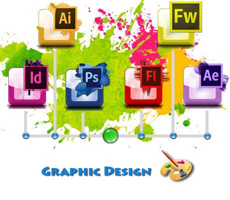 graphic design comapny in india